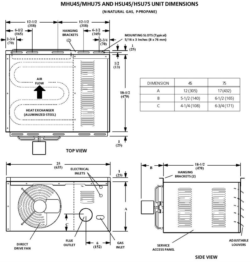 heatstar_hsu45_hsu75_heater_dimensions.1 hsu125 ng heatstar natural gas with lp kit overhead forced air Wiring Harness Diagram at edmiracle.co